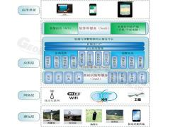 监测与预警云服务平台