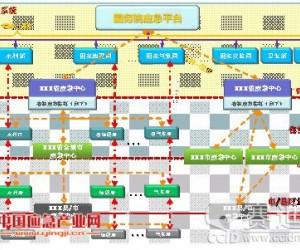 理架构 建系统 应急指挥系统建设思路探讨