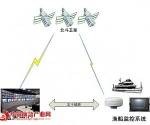 基于北斗的海洋渔船监控传输系统方案