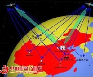 基于北斗系统的气象数据传输方案