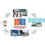 伟岸纵横 可视化应急管理平台